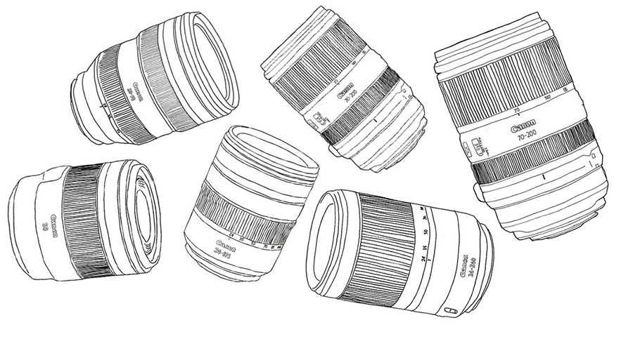 Canon RF Lenses: What are the Best Lenses for Different Photographers